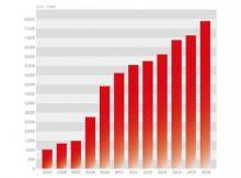 TENGA-Press-Release-Statistik-web-620x315